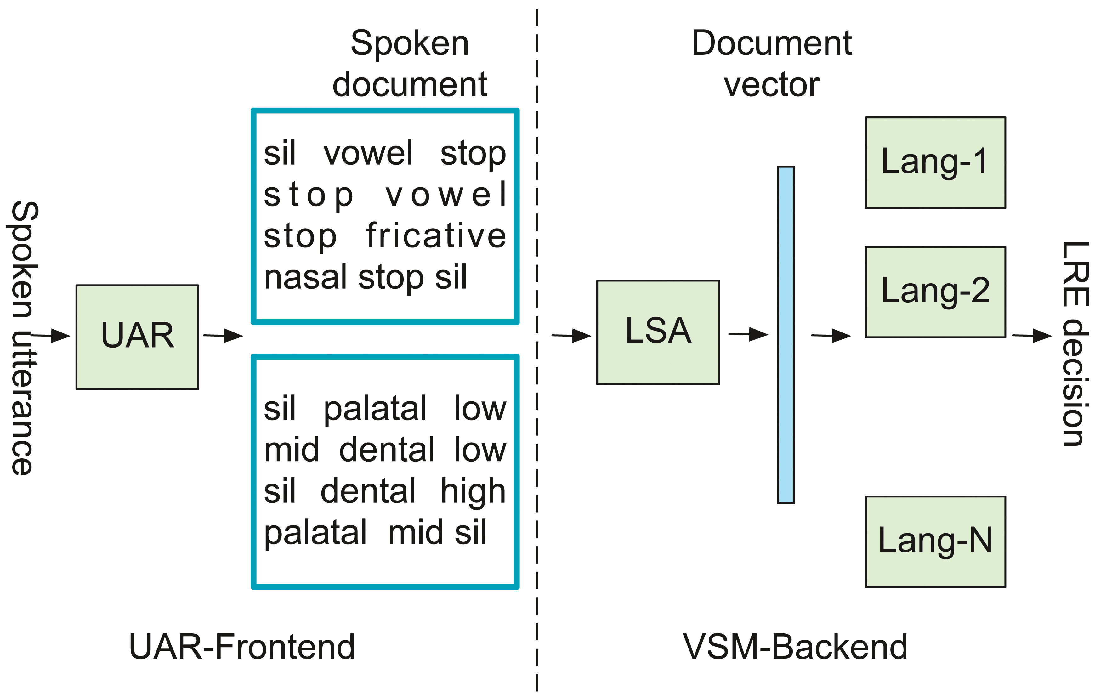 phd thesis on speech processing